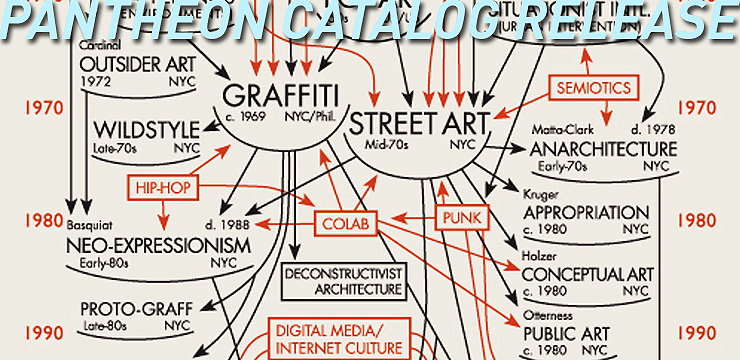 brooklyn-street-art-Pantheon-catalog-release-feral-diagram-july2011
