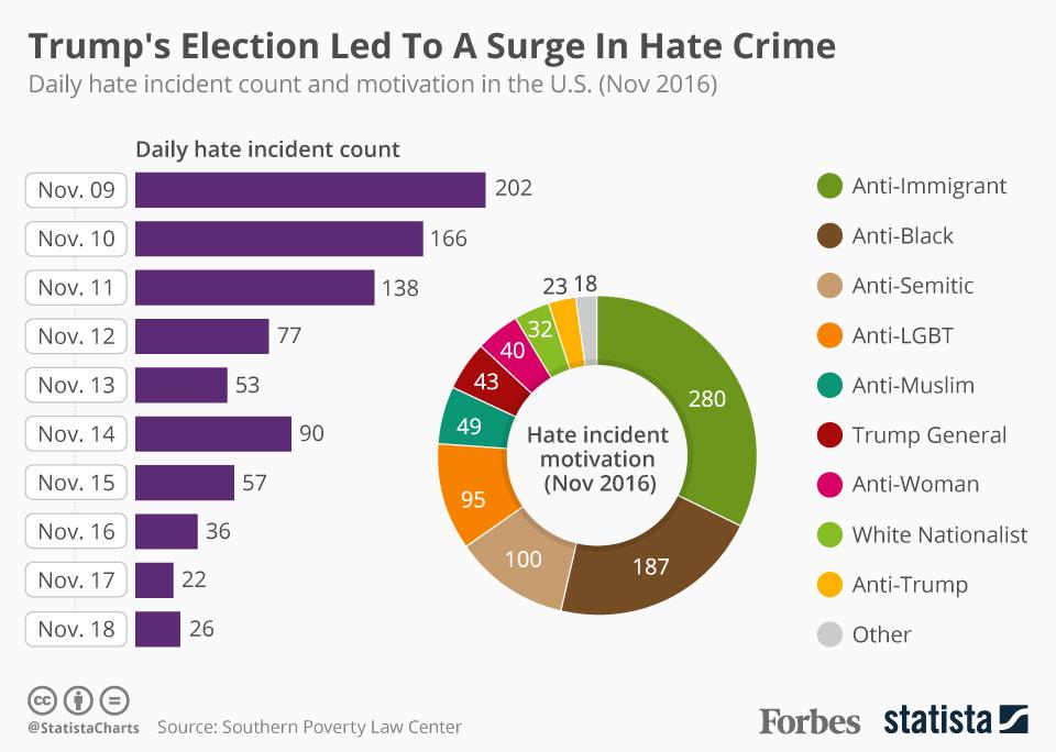 20161130_hate_crime
